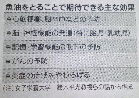 blog-nikkei-aozakana-2.jpg